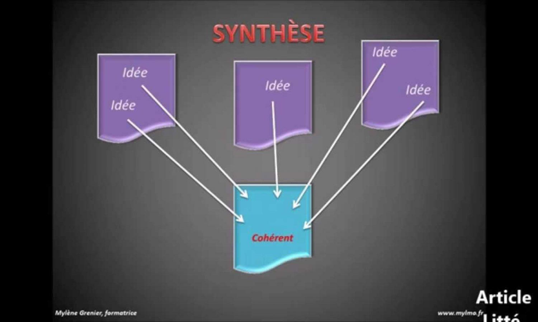 Comment faire une synthese de document ?