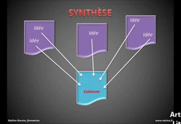 Comment faire une synthese de document ?