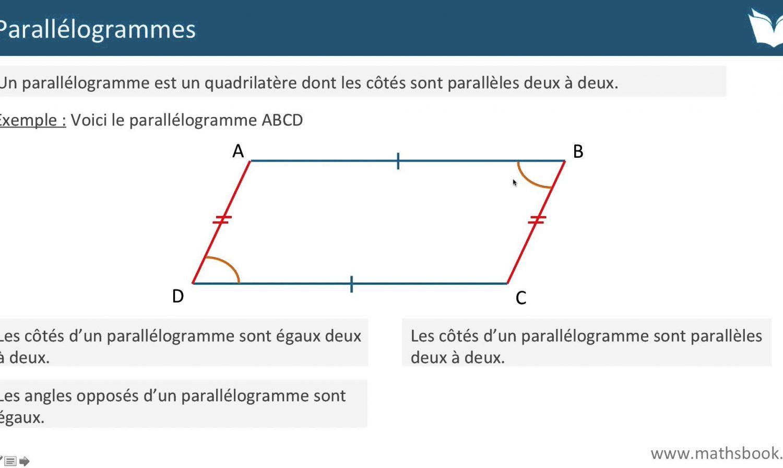 Comment calculer l'air d'un parallélogramme ?